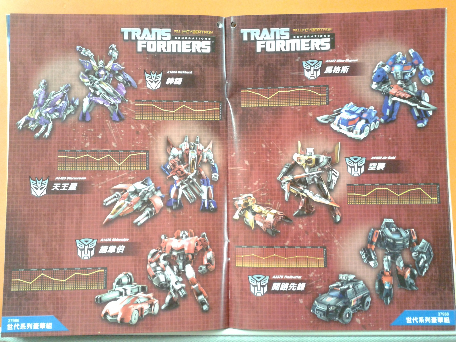 New Taiwan TF Catalog-20130320_164046.jpg