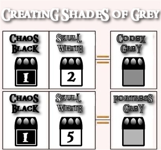 Citadel Color Recipes-7.jpg