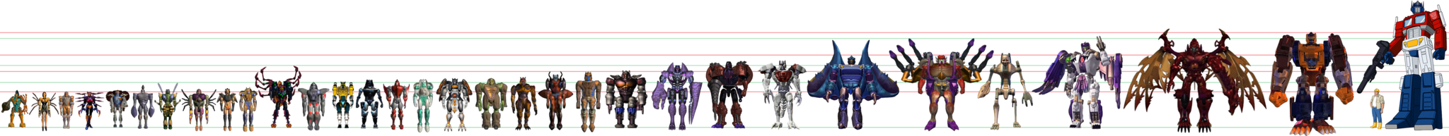 Beast Wars Scale.png
