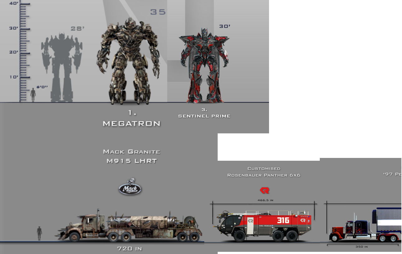 Sentinel Prime Vehicle Mode Scale.png