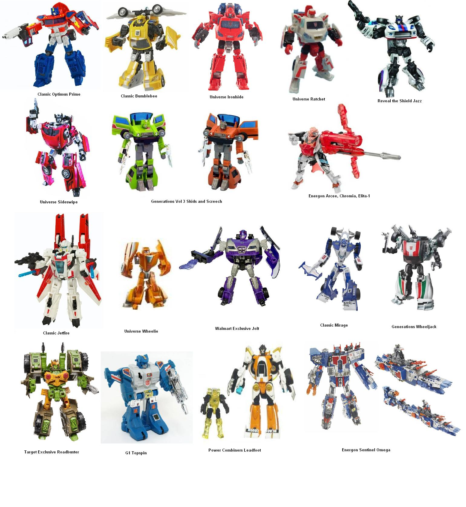 What are the names of the transformers